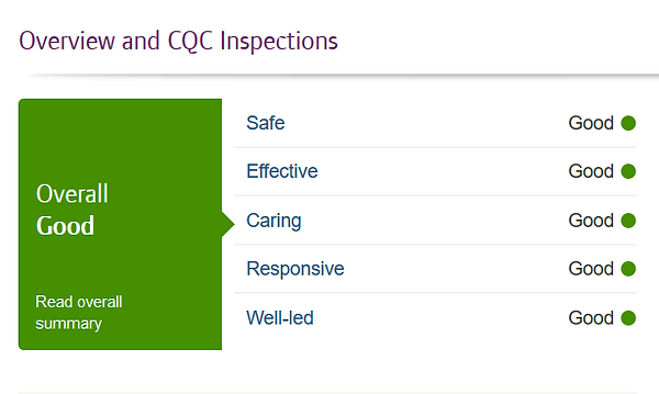 CQC Inspection 5 key areas.PNG
