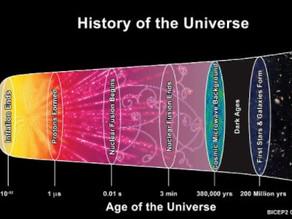 Como cosmólogos descrevem a história do universo em uma teoria?