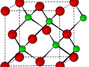 Propriedades macroscópicas dos materiais