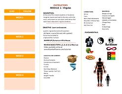 Kizomba Phoenix 4 Week Course3.PNG