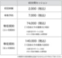 福岡市パーソナルトレーニング料金・金額