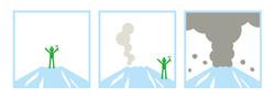 火山警戒レベルのピクトグラム