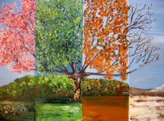 Tableau 4 saisons