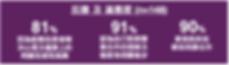 2018 Feedback Statistic CN.png