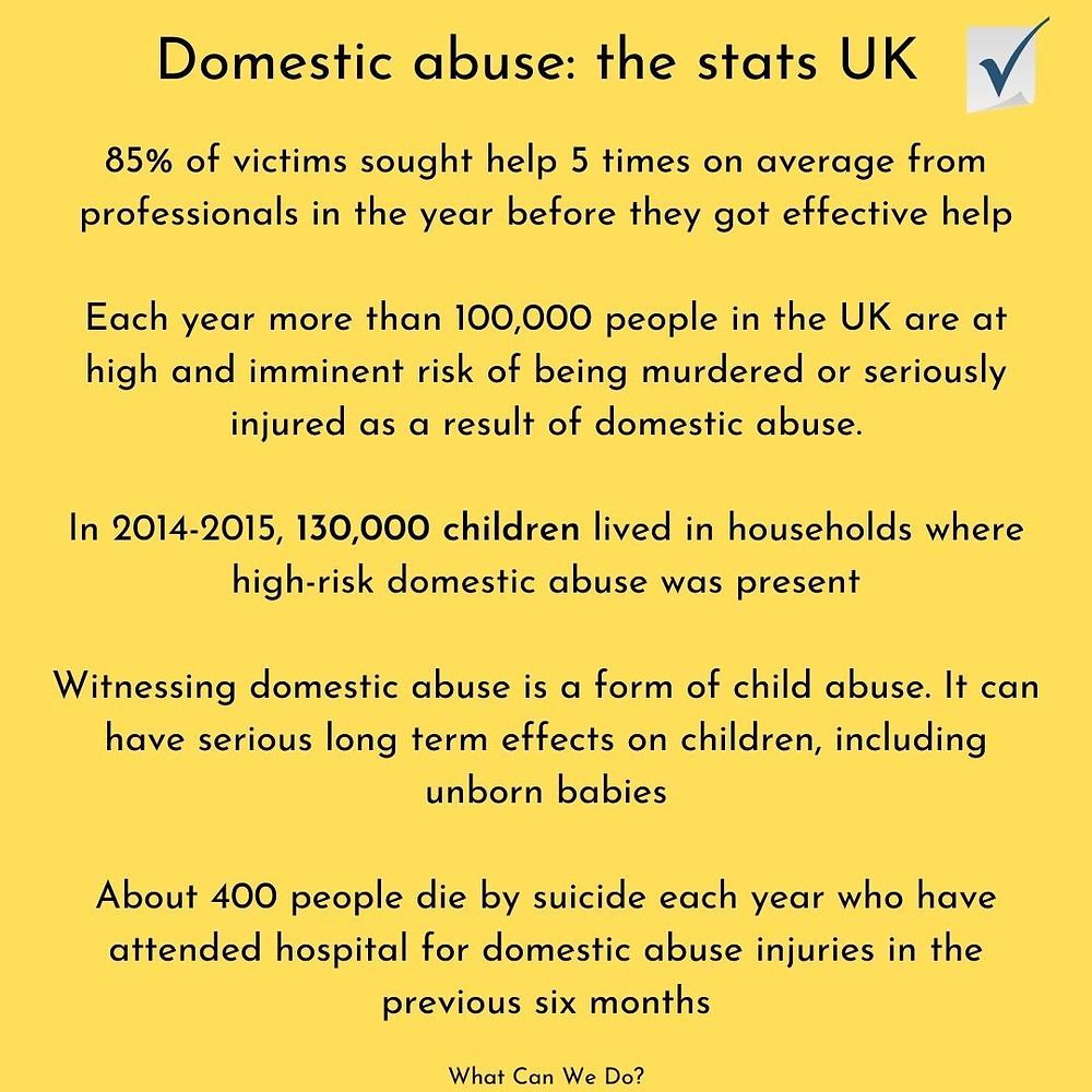 WCWD social media post with stats on domestic abuse in the UK