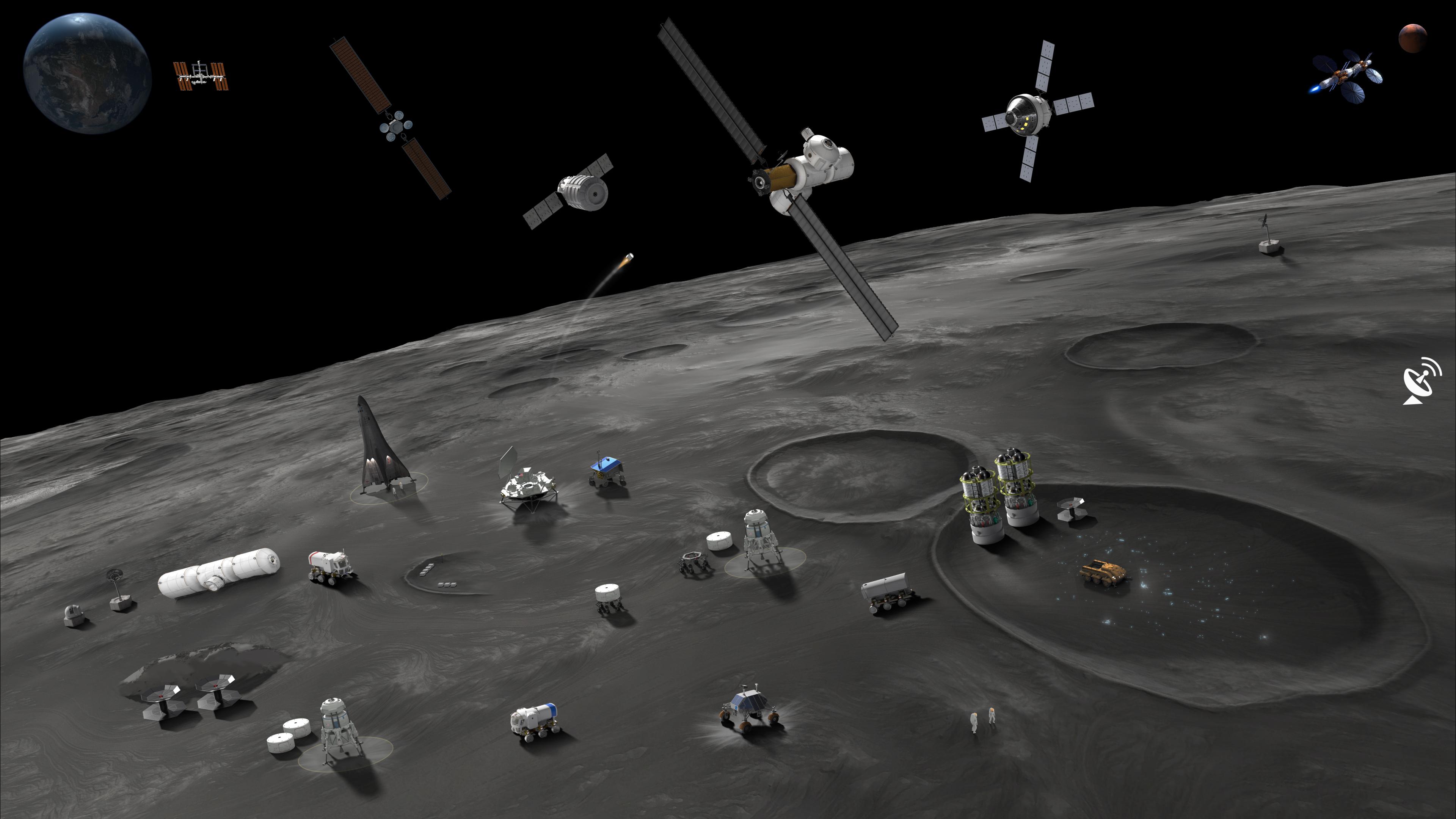 Lunar Activities