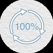 100 % circular.png