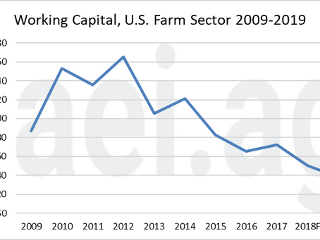 Mixed results for 2019 farm working capital!