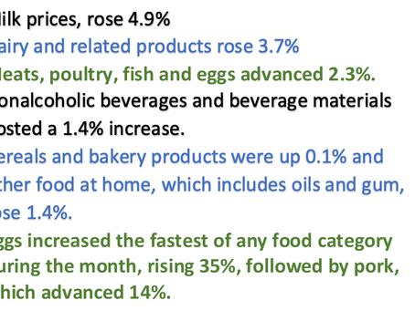 Eggs Crisis - March Consumer prices for 2019 vs. 2020
