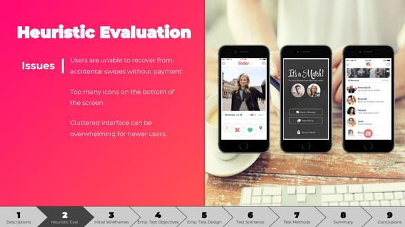 Dating App Usability Analysis