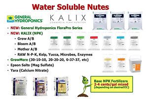 Water Soluble Commercial Ag Fertilizers
