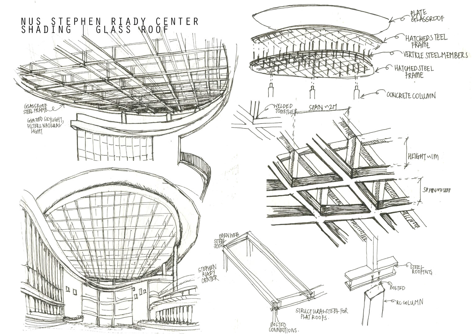 URBAN SKETCH 02Construction Details, Stephen Riady Centre
