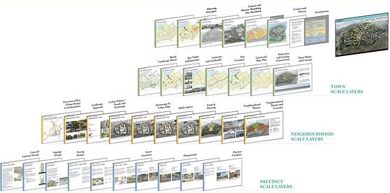 HDB Design Guide