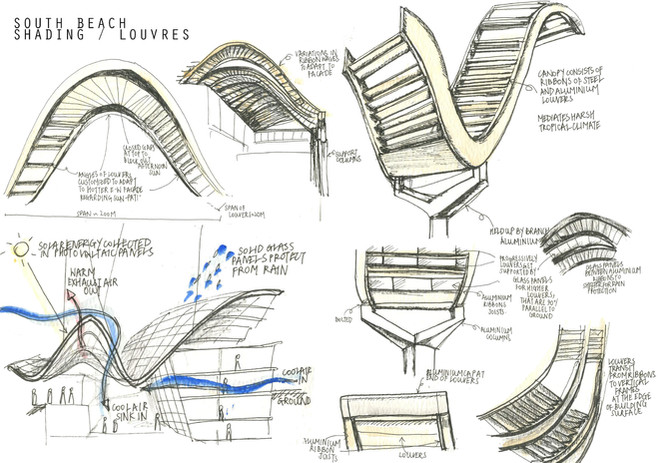 URBAN SKETCH 02Construction Details, South Beach