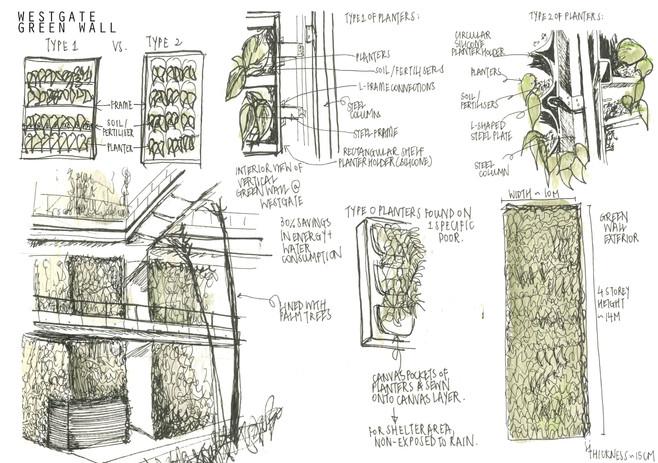 URBAN SKETCH 02Construction Details, Westgate