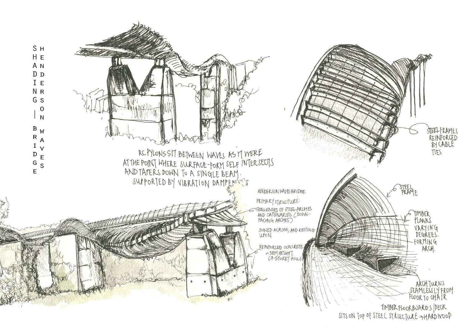 URBAN SKETCH 02Construction Details, Henderson Wave