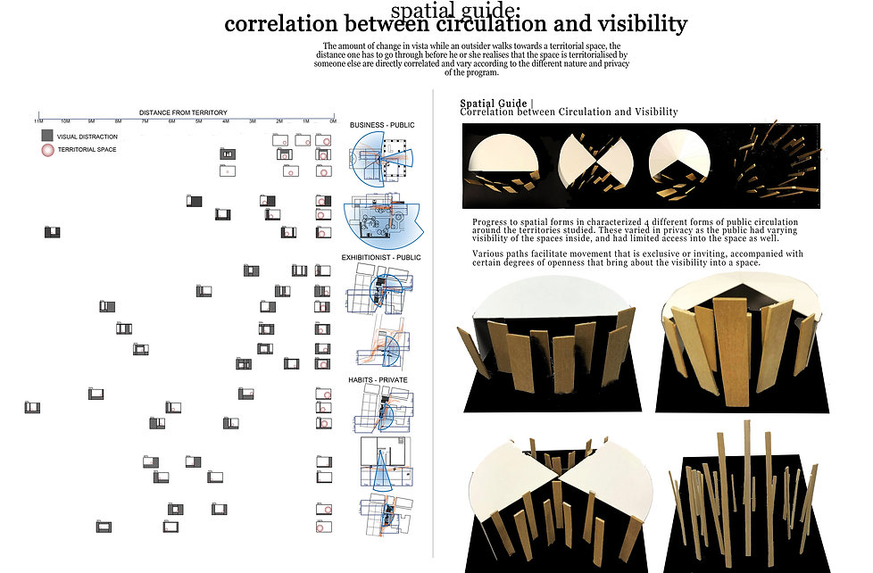 Spatial Guide Study