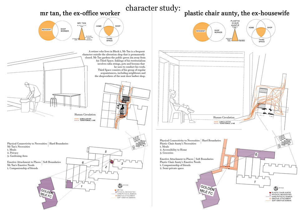 Character Study: Ex-Office Worker / Plastic Chair Aunty