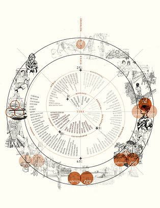 Title Wheel
