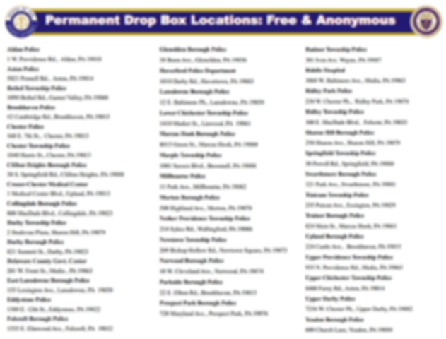 DropBoxLocations.png