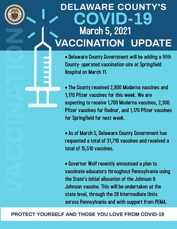 Covid-19 Vaccination Update March 5.jpg