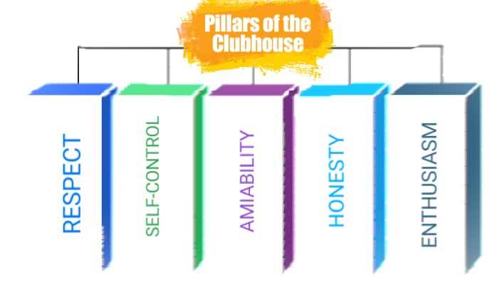 Pillars of the Clubhouse
