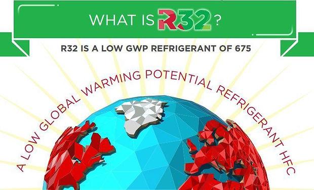 r32 refrigerant.jpg