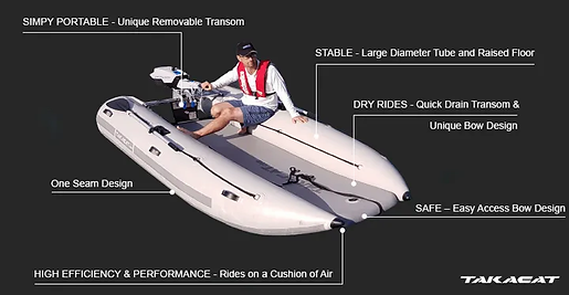 LX-inflatable-boat-key-features-720w.web