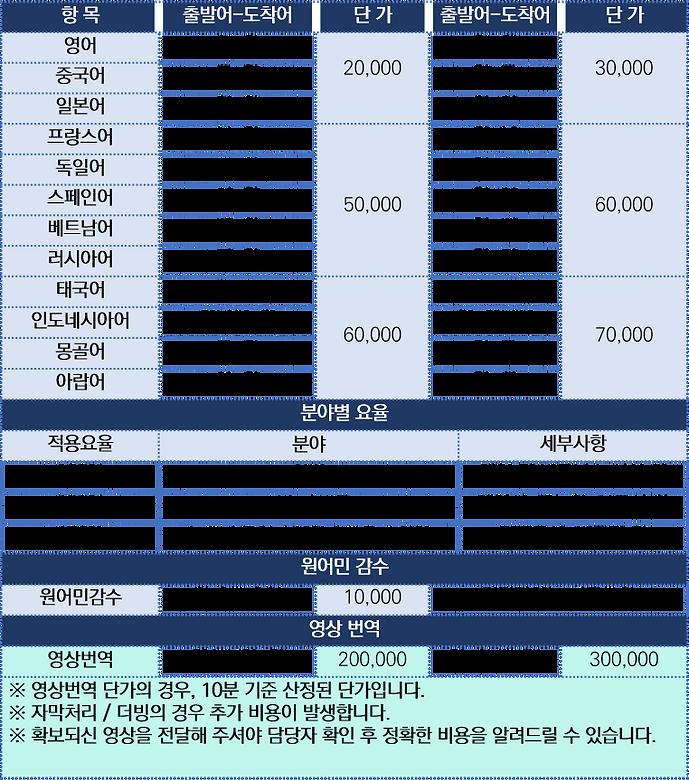 번역요율.png