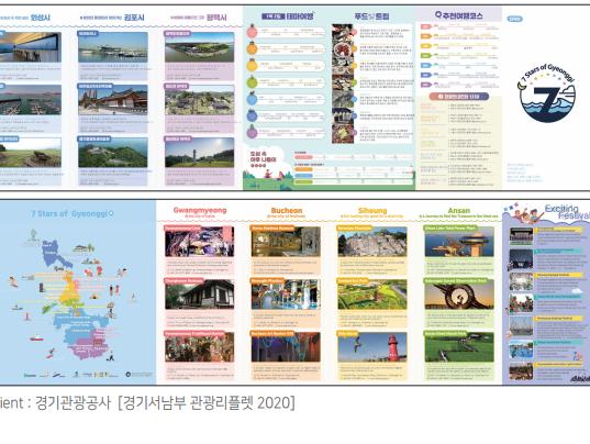 경기서남부 관광리플렛 2020