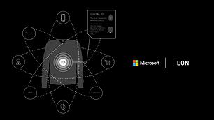 Microsoft, Eon to Digitally Identify 400 Million Fashion Products by 2025