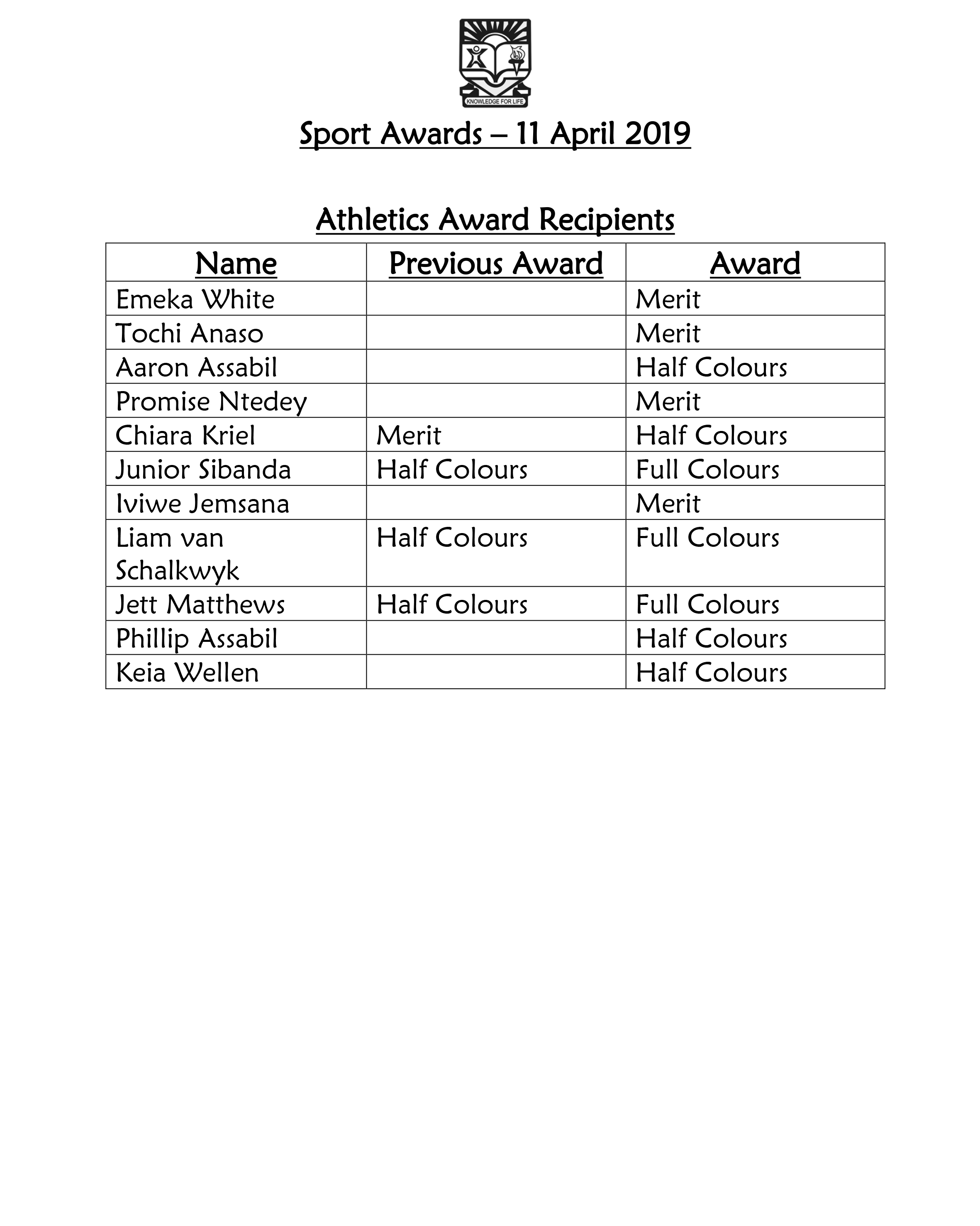 AWARDS ASSEMBLY LIST - 11 APRIL 2019 (1)