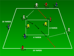 DRIBBLING AND RUNNING WITH THE BALL