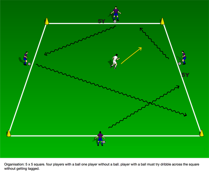 Coaches Corner | Dribbling And Running With The Ball 3