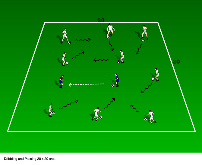Coaches Corner | Dribbling And Passing