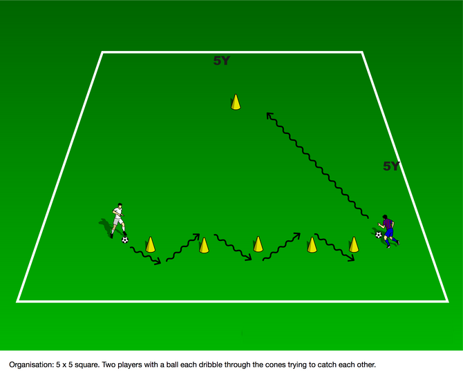 Coaches Corner | Dribbling And Running With The Ball 2