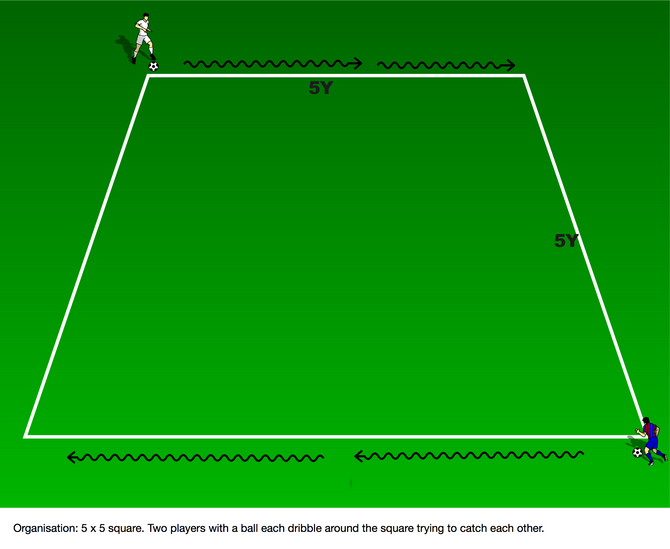 Coaches Corner | Dribbling And Running With The Ball 1