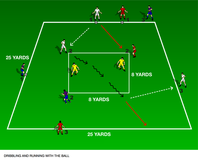 Coaches Corner | Dribbling And Running With The Ball