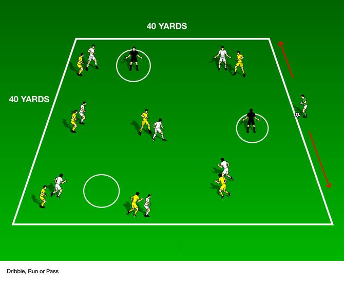 Coaches Corner | Dibble, Run or Pass