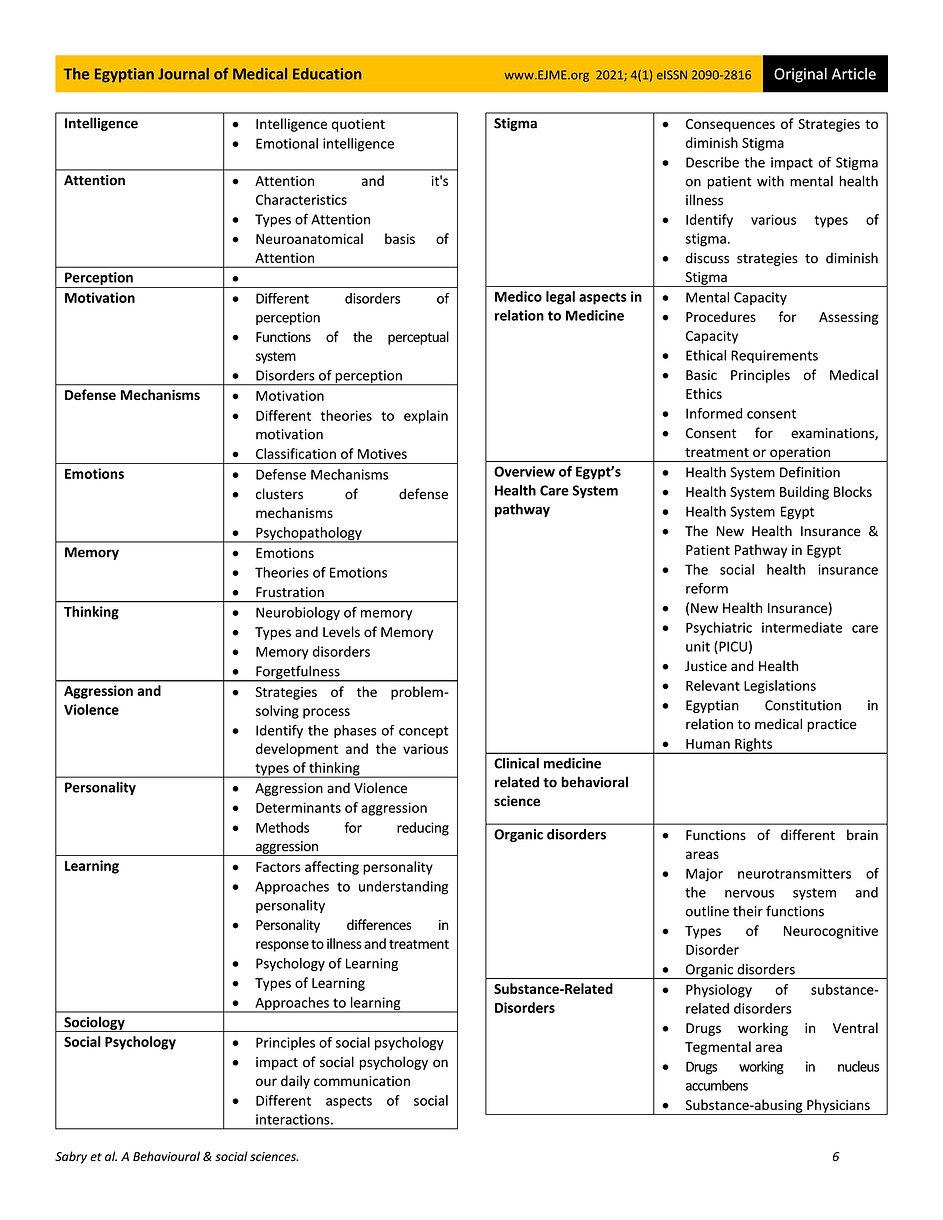 B&SS paper EJME template_6.jpg