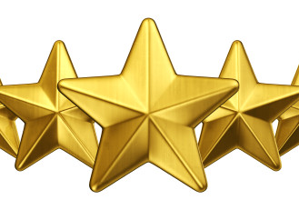 """""""Very impressed"""" - we worked hard for these great customer reviews!"""