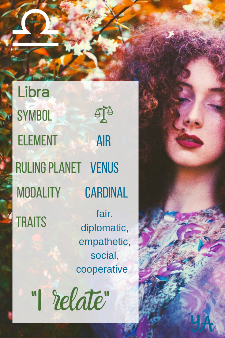 About Libra #astrology