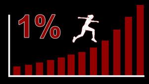 Mit Minimalem Aufwand, maximales erreichen - Die 1 Prozent Methode von James Clear