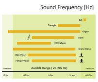 Sound Frequency.jpg