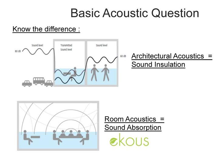 Acoustics-101-4.jpg