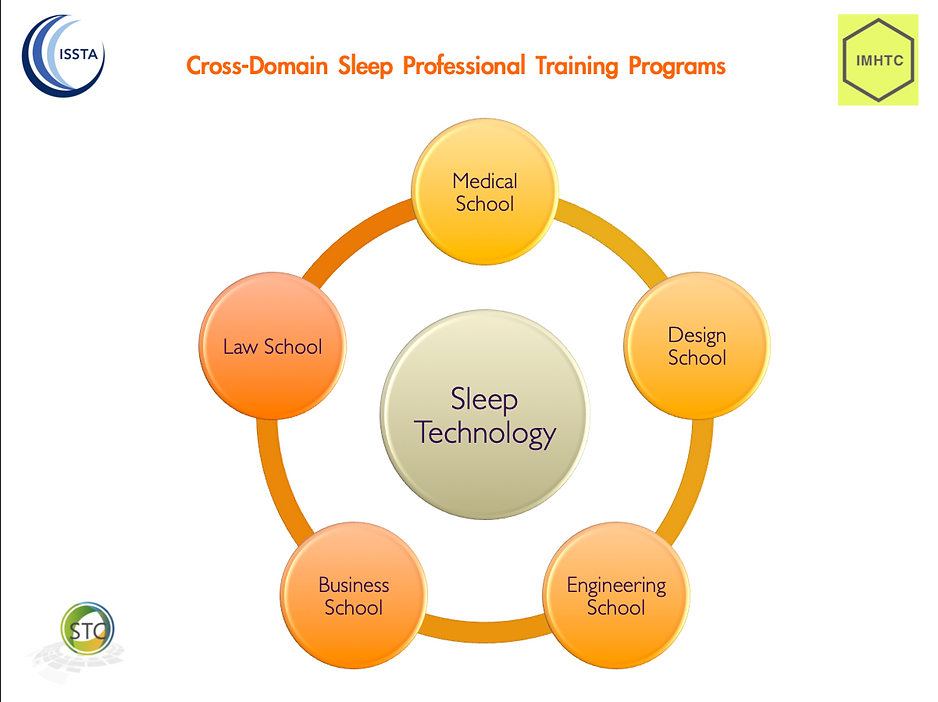Sleep Professional Training Programs.png