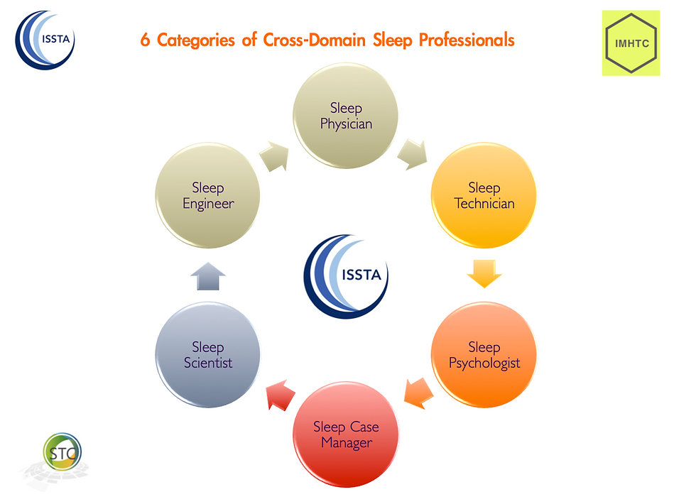 6 Categories of Sleep Professionals.png
