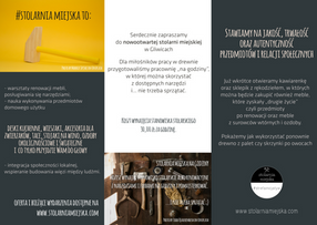 Fundacja Śląska Strefa Inicjatyw