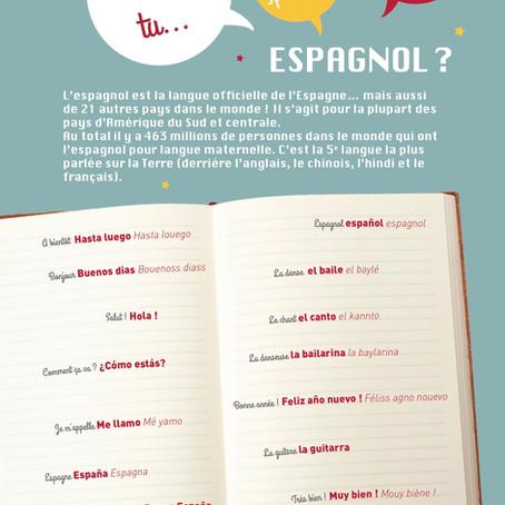 Hablas español ?