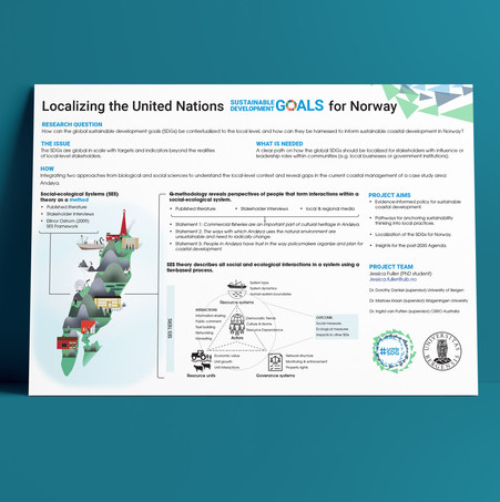 Localizing SDGs PhD project poster.